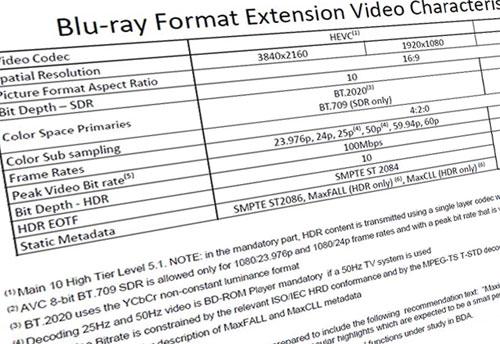 Ultra HD Blu-ray: Keine Rede von 4K 3D Filmen